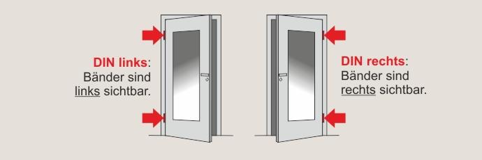 Din türen  DIN-Richtung bestimmen - Haus der Türen